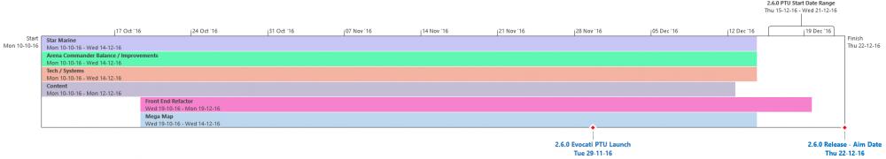Zeitplan_Patch26_5.png