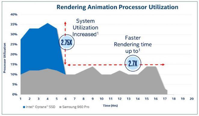 Intel-Optane-SSD-900p-6-pcgh.JPG