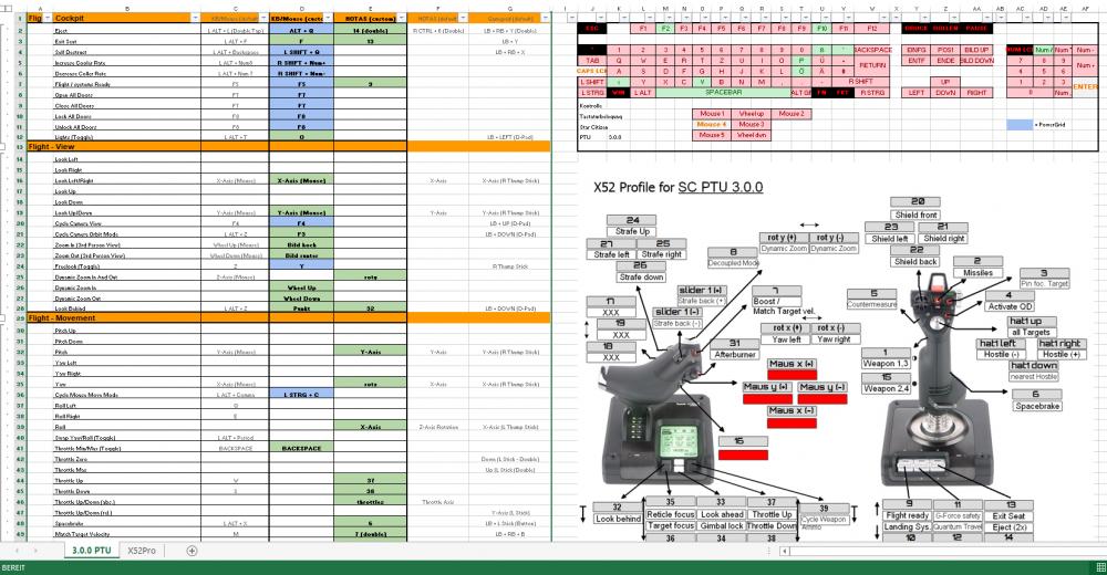 SC_PTU300_Layout.png